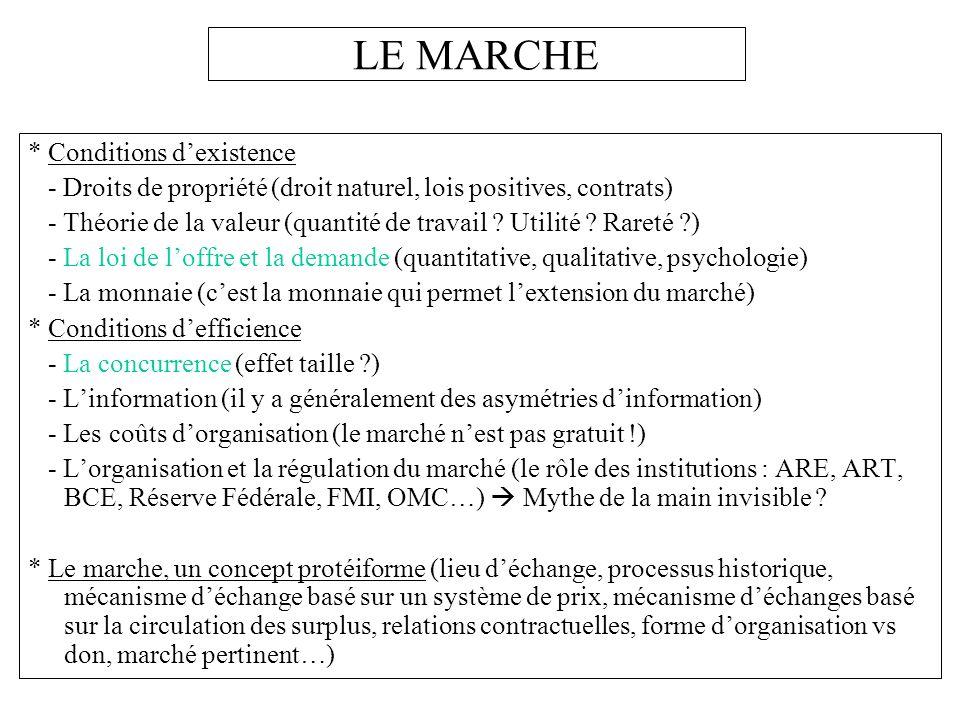LE MARCHE * Conditions dexistence - Droits de propriété (droit naturel, lois positives, contrats) - Théorie de la valeur (quantité de travail ? Utilit
