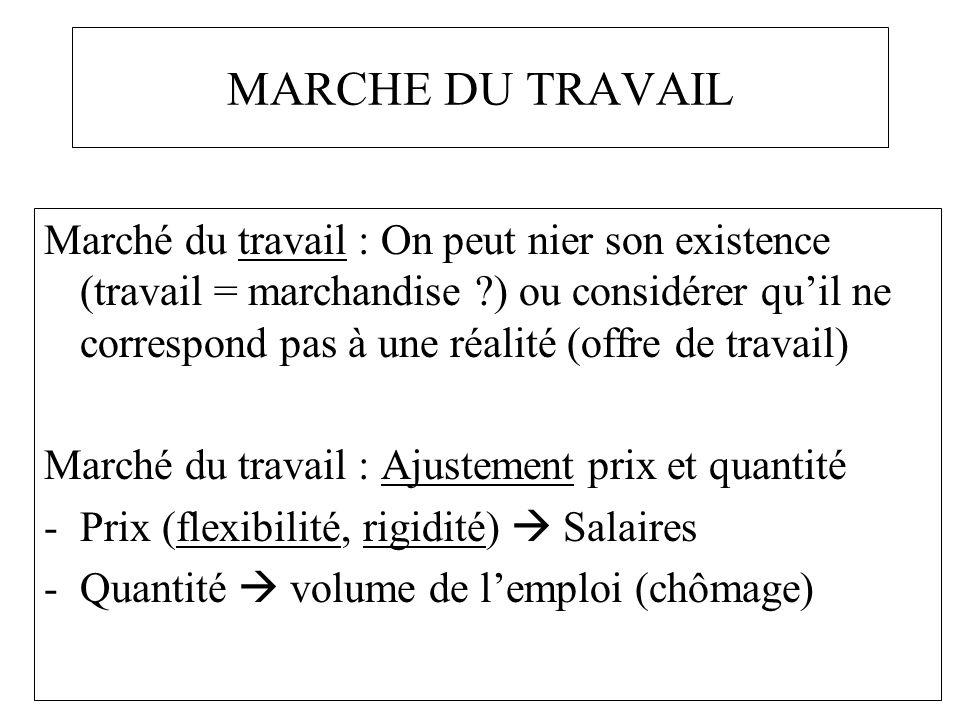 MARCHE DU TRAVAIL Marché du travail : On peut nier son existence (travail = marchandise ?) ou considérer quil ne correspond pas à une réalité (offre d