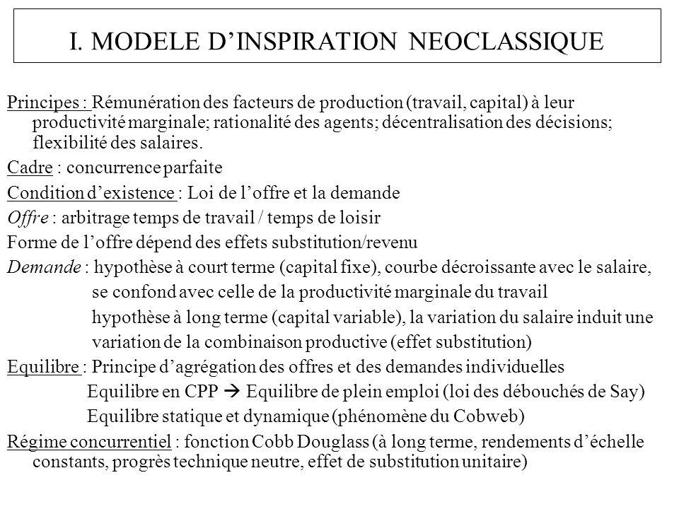 I. MODELE DINSPIRATION NEOCLASSIQUE Principes : Rémunération des facteurs de production (travail, capital) à leur productivité marginale; rationalité