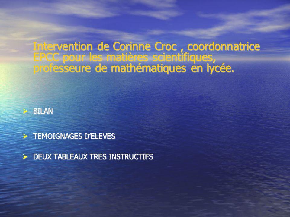Intervention de Corinne Croc, coordonnatrice EPCC pour les matières scientifiques, professeure de mathématiques en lycée.