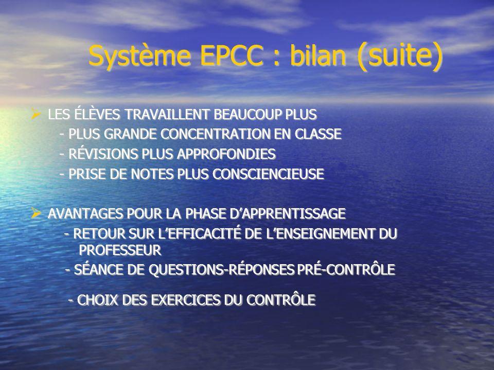 Système EPCC : bilan (suite) Système EPCC : bilan (suite) LES ÉLÈVES TRAVAILLENT BEAUCOUP PLUS LES ÉLÈVES TRAVAILLENT BEAUCOUP PLUS - PLUS GRANDE CONCENTRATION EN CLASSE - PLUS GRANDE CONCENTRATION EN CLASSE - RÉVISIONS PLUS APPROFONDIES - RÉVISIONS PLUS APPROFONDIES - PRISE DE NOTES PLUS CONSCIENCIEUSE - PRISE DE NOTES PLUS CONSCIENCIEUSE AVANTAGES POUR LA PHASE DAPPRENTISSAGE AVANTAGES POUR LA PHASE DAPPRENTISSAGE - RETOUR SUR LEFFICACITÉ DE LENSEIGNEMENT DU PROFESSEUR - RETOUR SUR LEFFICACITÉ DE LENSEIGNEMENT DU PROFESSEUR - SÉANCE DE QUESTIONS-RÉPONSES PRÉ-CONTRÔLE - SÉANCE DE QUESTIONS-RÉPONSES PRÉ-CONTRÔLE - CHOIX DES EXERCICES DU CONTRÔLE - CHOIX DES EXERCICES DU CONTRÔLE