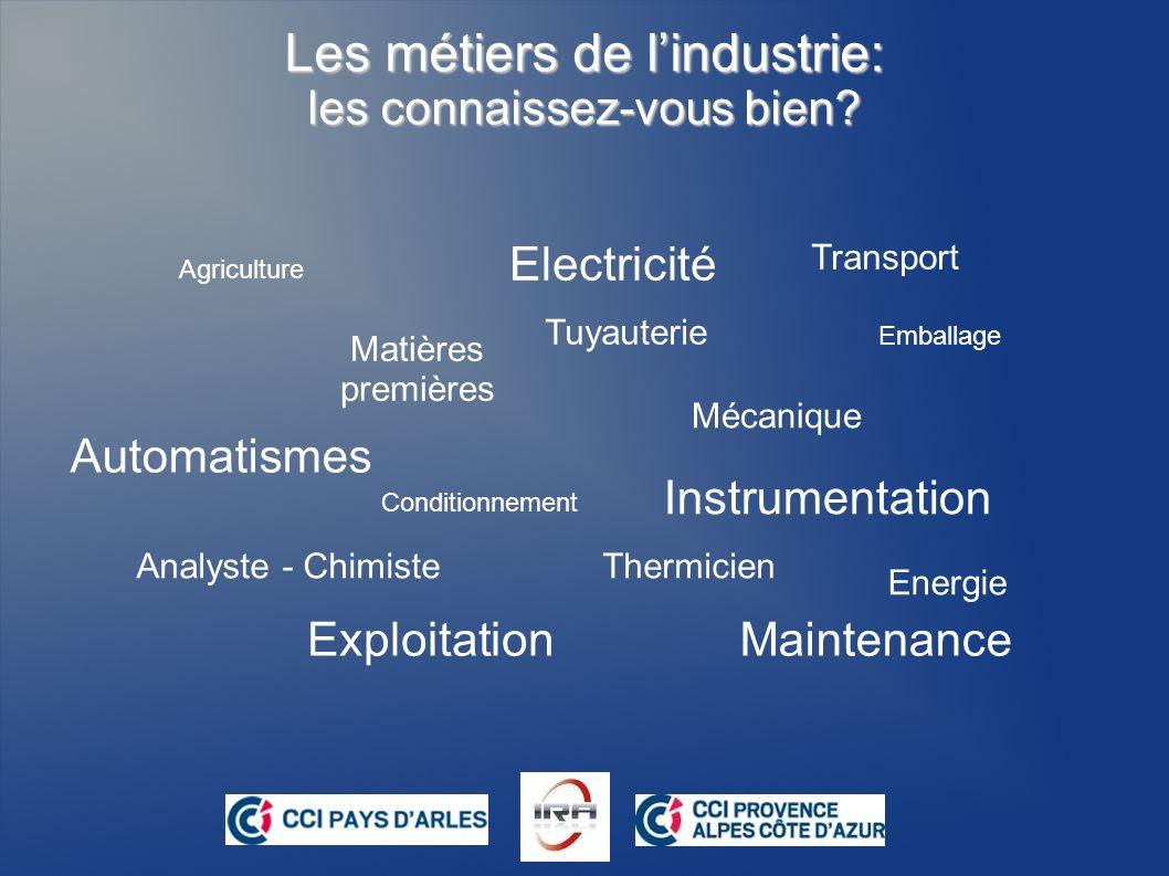 Les métiers de lindustrie: les connaissez-vous bien? Transport Matières premières Mécanique Tuyauterie Analyste - ChimisteThermicien Energie Condition