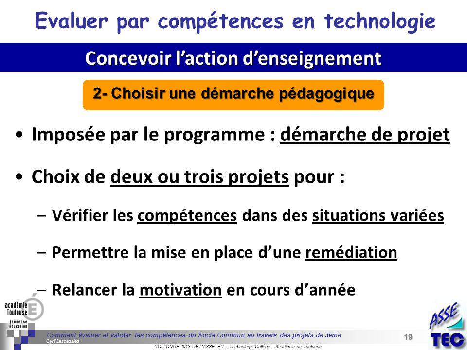 19 Séminaire « Définition de Produits » : méthodologie de définition dune pièce GREC INITIALES COLLOQUE 2013 DE LASSETEC – Technologie Collège – Acadé
