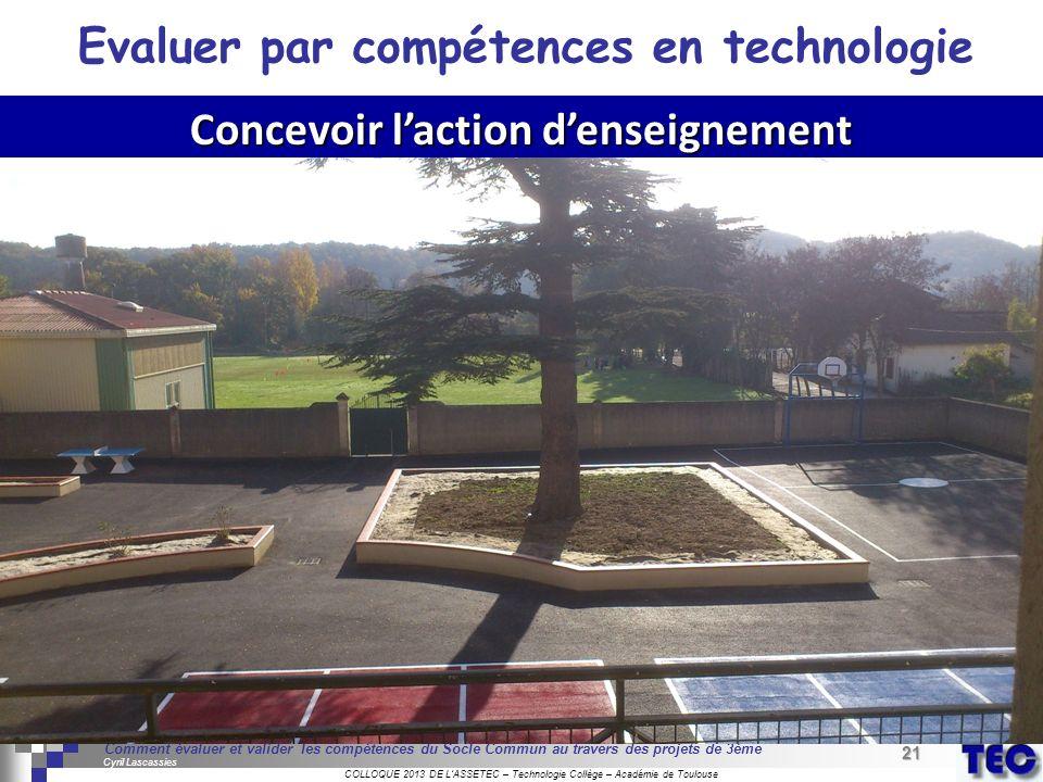 21 Séminaire « Définition de Produits » : méthodologie de définition dune pièce GREC INITIALES COLLOQUE 2013 DE LASSETEC – Technologie Collège – Acadé