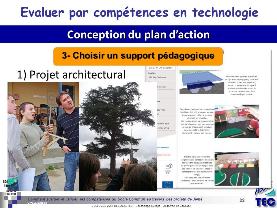 22 Séminaire « Définition de Produits » : méthodologie de définition dune pièce GREC INITIALES COLLOQUE 2013 DE LASSETEC – Technologie Collège – Acadé