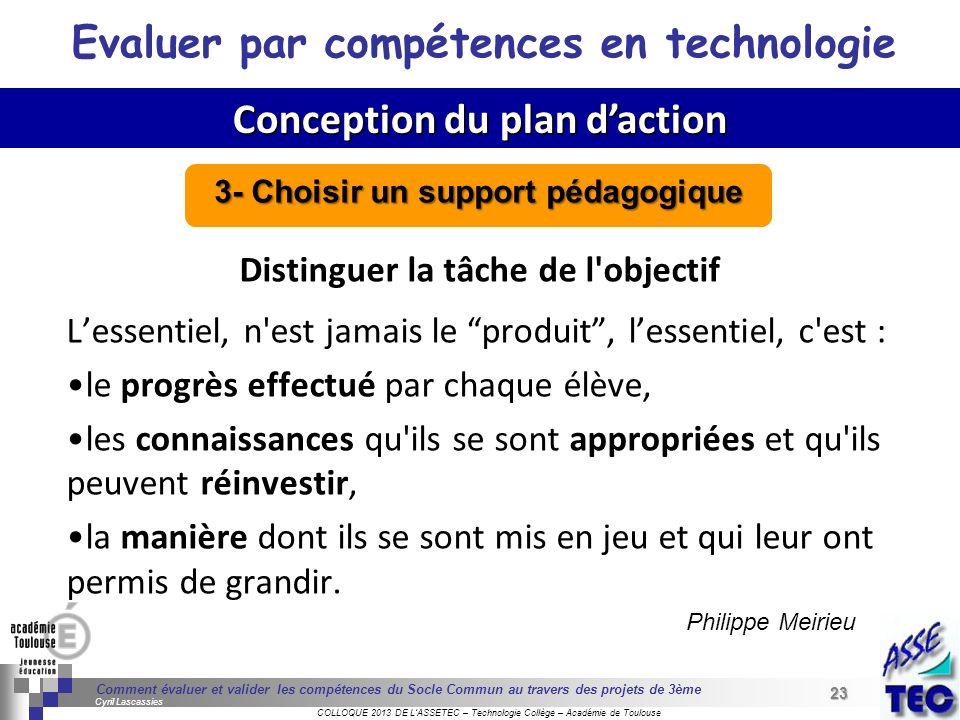 23 Séminaire « Définition de Produits » : méthodologie de définition dune pièce GREC INITIALES COLLOQUE 2013 DE LASSETEC – Technologie Collège – Acadé