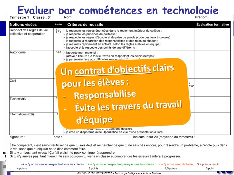 26 Séminaire « Définition de Produits » : méthodologie de définition dune pièce GREC INITIALES COLLOQUE 2013 DE LASSETEC – Technologie Collège – Acadé