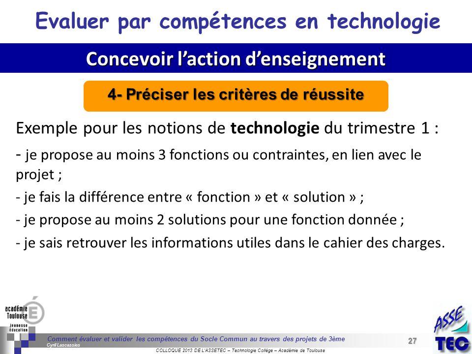 27 Séminaire « Définition de Produits » : méthodologie de définition dune pièce GREC INITIALES COLLOQUE 2013 DE LASSETEC – Technologie Collège – Acadé