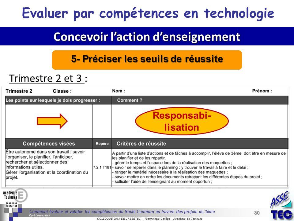 30 Séminaire « Définition de Produits » : méthodologie de définition dune pièce GREC INITIALES COLLOQUE 2013 DE LASSETEC – Technologie Collège – Acadé