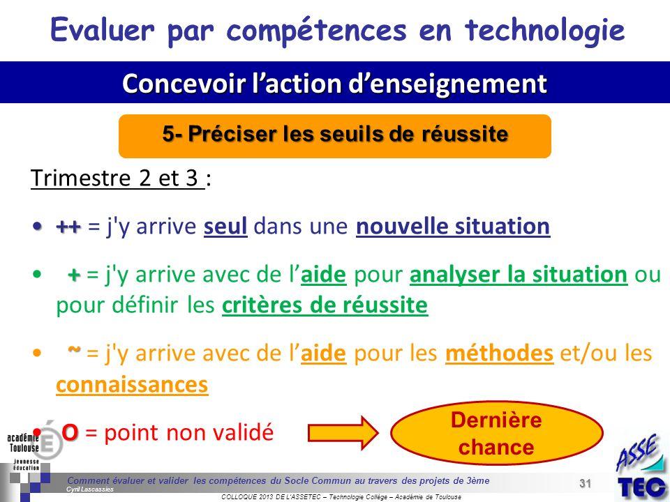 31 Séminaire « Définition de Produits » : méthodologie de définition dune pièce GREC INITIALES COLLOQUE 2013 DE LASSETEC – Technologie Collège – Acadé