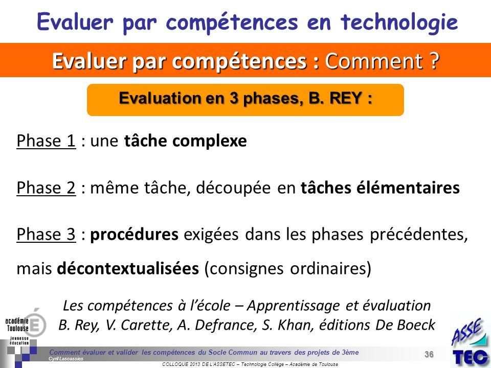 36 Séminaire « Définition de Produits » : méthodologie de définition dune pièce GREC INITIALES COLLOQUE 2013 DE LASSETEC – Technologie Collège – Acadé