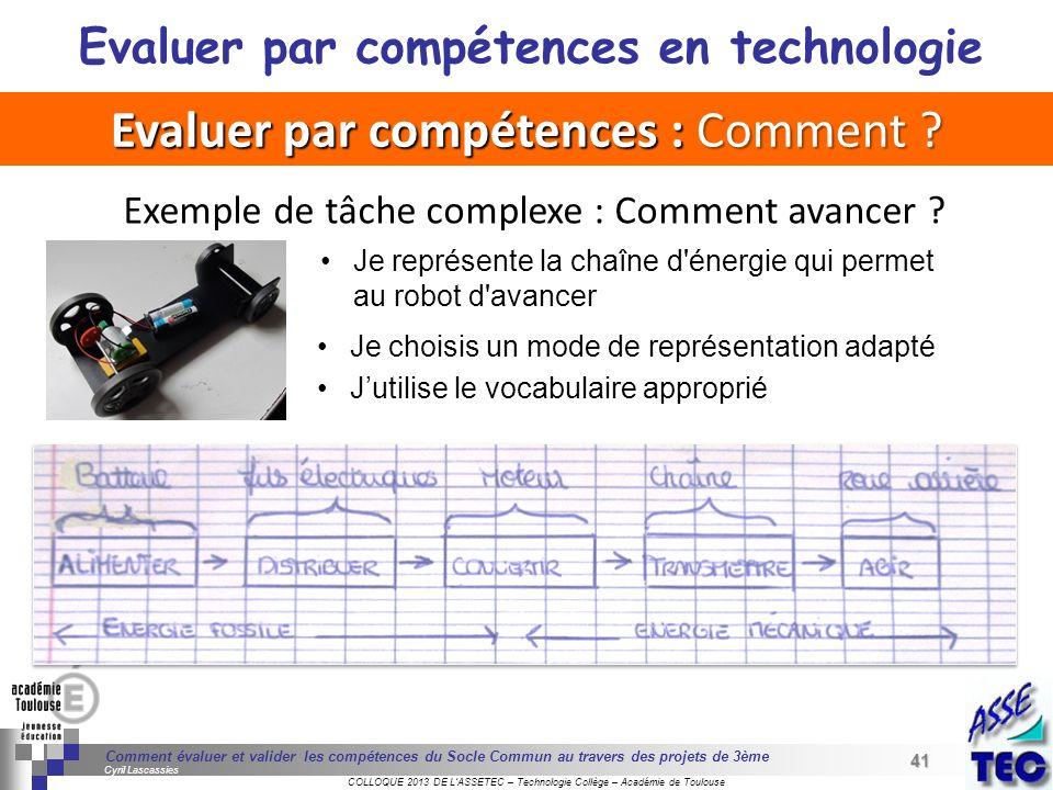 41 Séminaire « Définition de Produits » : méthodologie de définition dune pièce GREC INITIALES COLLOQUE 2013 DE LASSETEC – Technologie Collège – Acadé