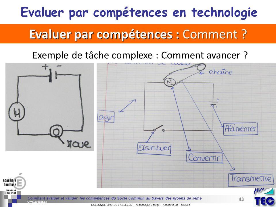 43 Séminaire « Définition de Produits » : méthodologie de définition dune pièce GREC INITIALES COLLOQUE 2013 DE LASSETEC – Technologie Collège – Acadé