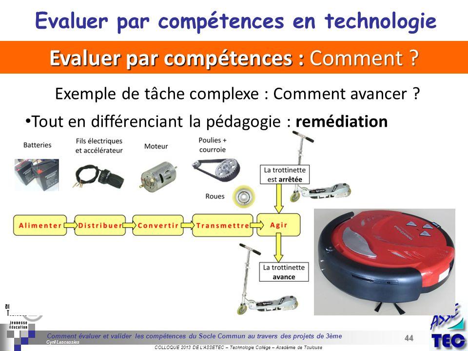 44 Séminaire « Définition de Produits » : méthodologie de définition dune pièce GREC INITIALES COLLOQUE 2013 DE LASSETEC – Technologie Collège – Acadé