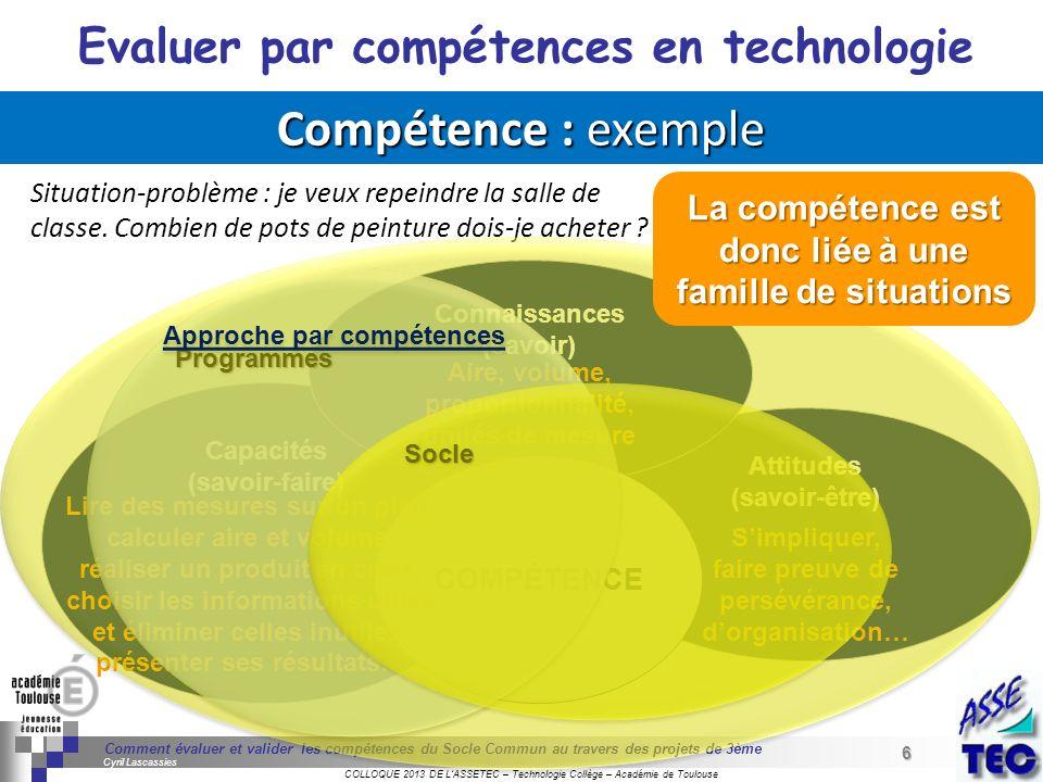 6 Séminaire « Définition de Produits » : méthodologie de définition dune pièce GREC INITIALES COLLOQUE 2013 DE LASSETEC – Technologie Collège – Académ