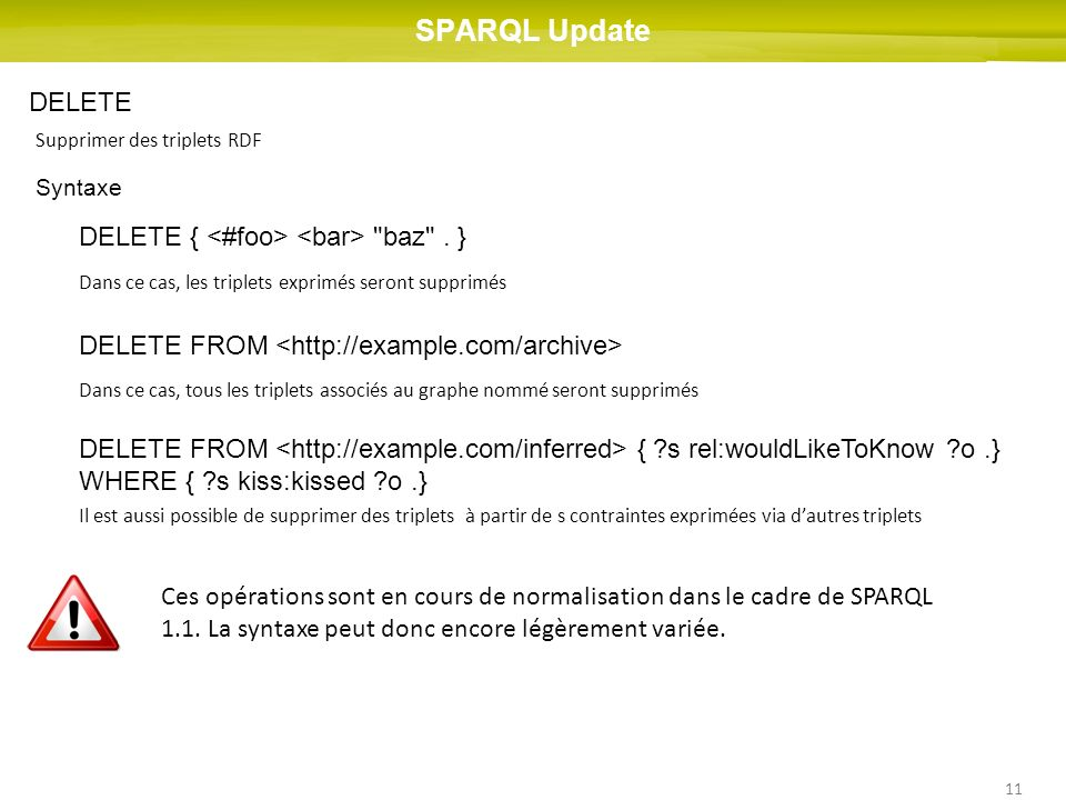 11 SPARQL Update DELETE Supprimer des triplets RDF Syntaxe DELETE { baz .