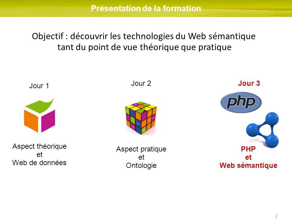 2 Présentation de la formation Objectif : découvrir les technologies du Web sémantique tant du point de vue théorique que pratique Jour 1 Aspect théorique et Web de données Jour 2 Aspect pratique et Ontologie Jour 3 PHP et Web sémantique