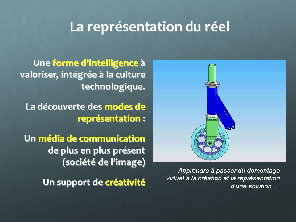 La représentation du réel Une forme dintelligence à valoriser, intégrée à la culture technologique. La découverte des modes de représentation : Un méd