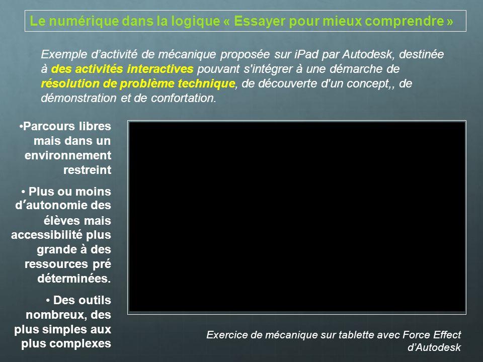 Le numérique dans la logique « Essayer pour mieux comprendre » Exemple dactivité de mécanique proposée sur iPad par Autodesk, destinée à des activités