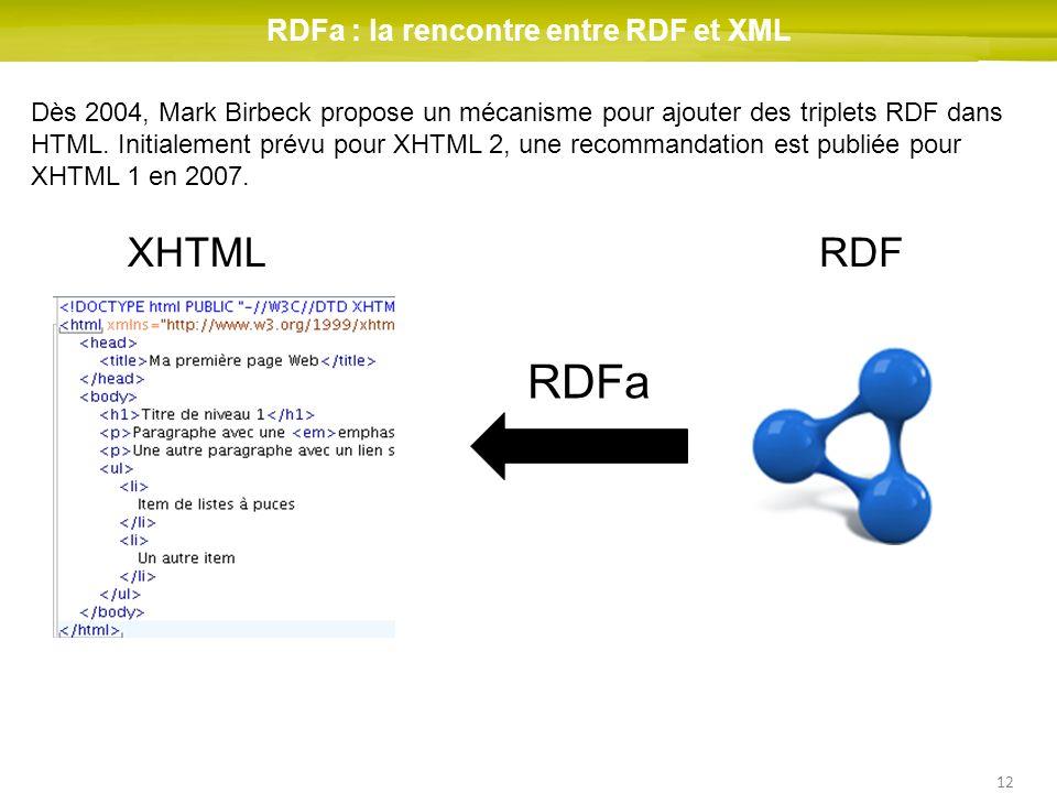 12 RDFa : la rencontre entre RDF et XML Dès 2004, Mark Birbeck propose un mécanisme pour ajouter des triplets RDF dans HTML. Initialement prévu pour X