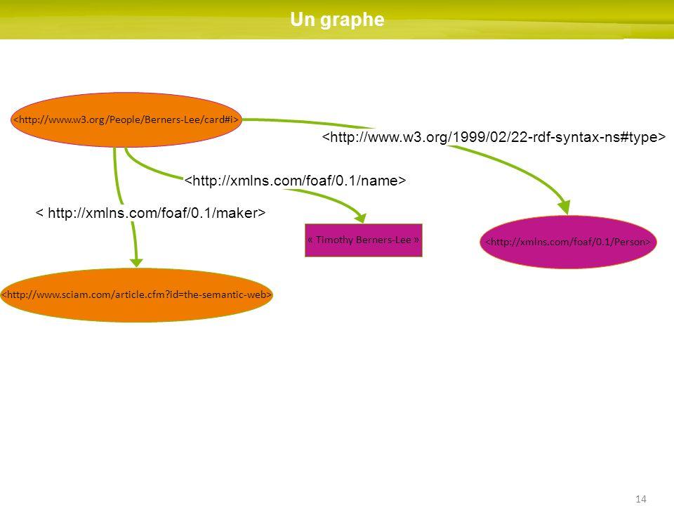 14 « Timothy Berners-Lee » Un graphe