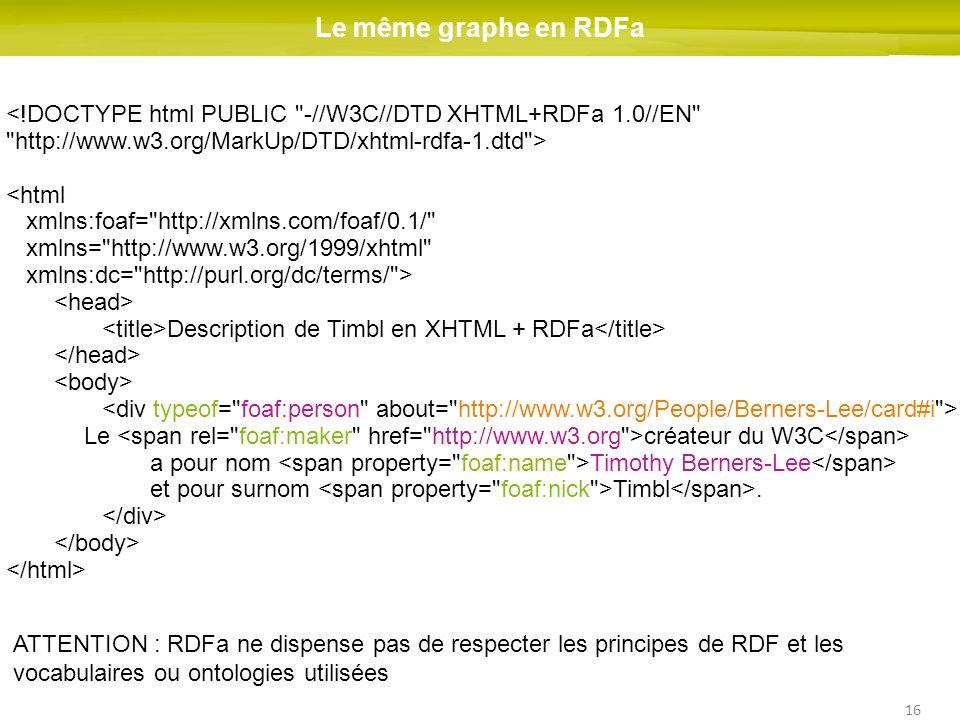 16 Le même graphe en RDFa <!DOCTYPE html PUBLIC