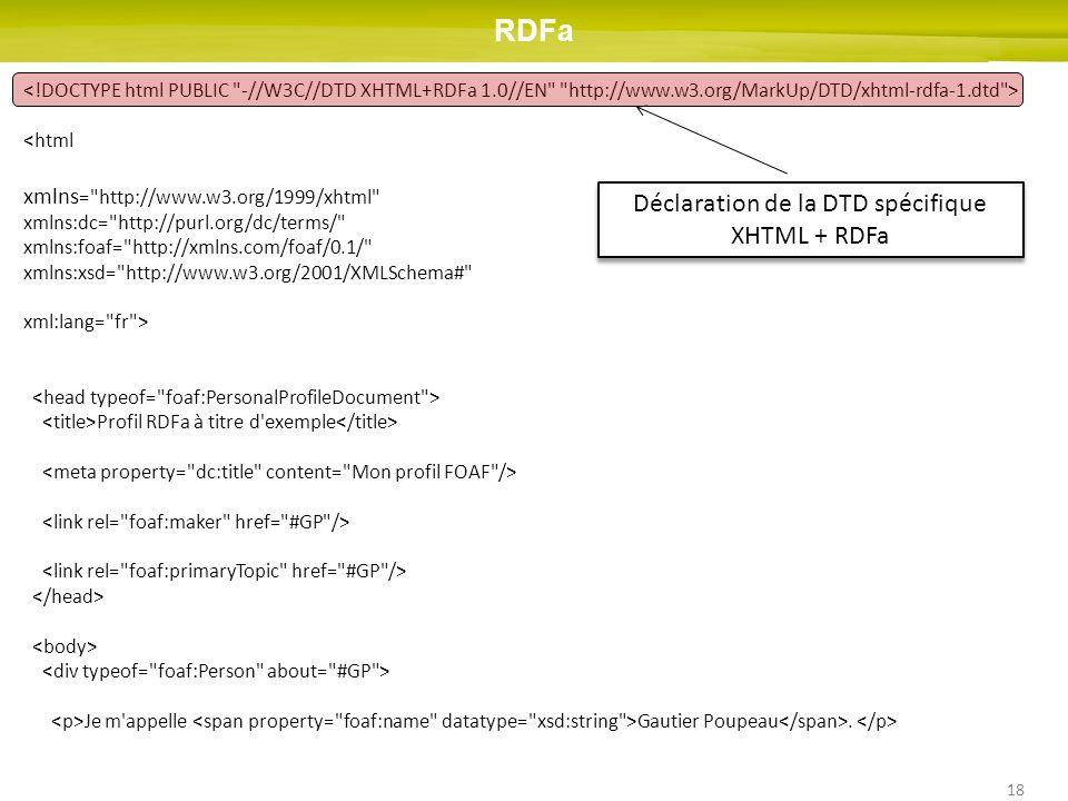 18 <html xmlns = http://www.w3.org/1999/xhtml xmlns:dc= http://purl.org/dc/terms/ xmlns:foaf= http://xmlns.com/foaf/0.1/ xmlns:xsd= http://www.w3.org/2001/XMLSchema# xml:lang= fr > Profil RDFa à titre d exemple Je m appelle Gautier Poupeau.