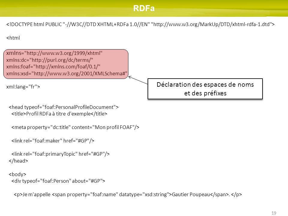 19 <html xmlns = http://www.w3.org/1999/xhtml xmlns:dc= http://purl.org/dc/terms/ xmlns:foaf= http://xmlns.com/foaf/0.1/ xmlns:xsd= http://www.w3.org/2001/XMLSchema# xml:lang= fr > Profil RDFa à titre d exemple Je m appelle Gautier Poupeau.