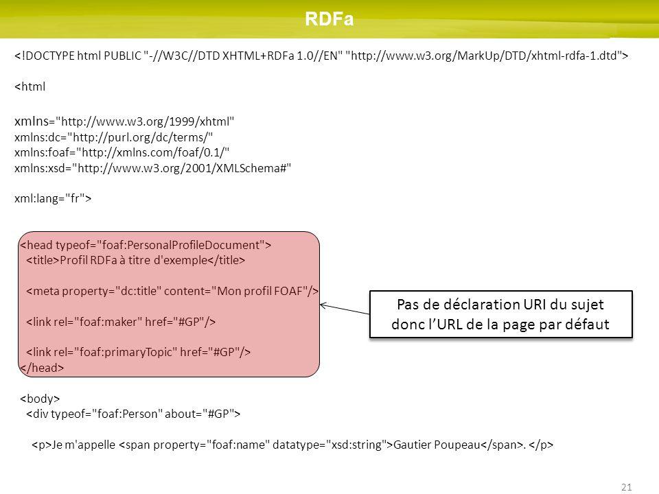 21 <html xmlns = http://www.w3.org/1999/xhtml xmlns:dc= http://purl.org/dc/terms/ xmlns:foaf= http://xmlns.com/foaf/0.1/ xmlns:xsd= http://www.w3.org/2001/XMLSchema# xml:lang= fr > Profil RDFa à titre d exemple Je m appelle Gautier Poupeau.