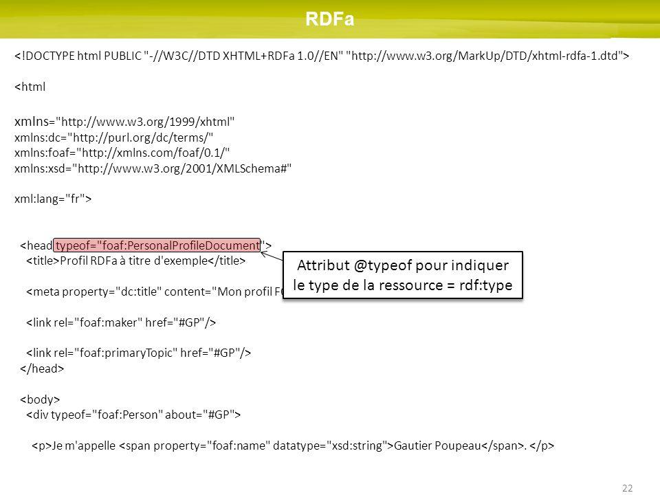 22 <html xmlns = http://www.w3.org/1999/xhtml xmlns:dc= http://purl.org/dc/terms/ xmlns:foaf= http://xmlns.com/foaf/0.1/ xmlns:xsd= http://www.w3.org/2001/XMLSchema# xml:lang= fr > Profil RDFa à titre d exemple Je m appelle Gautier Poupeau.