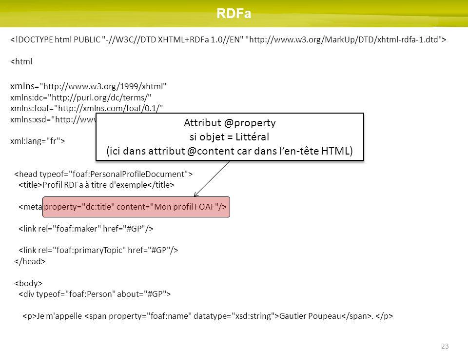23 <html xmlns = http://www.w3.org/1999/xhtml xmlns:dc= http://purl.org/dc/terms/ xmlns:foaf= http://xmlns.com/foaf/0.1/ xmlns:xsd= http://www.w3.org/2001/XMLSchema# xml:lang= fr > Profil RDFa à titre d exemple Je m appelle Gautier Poupeau.