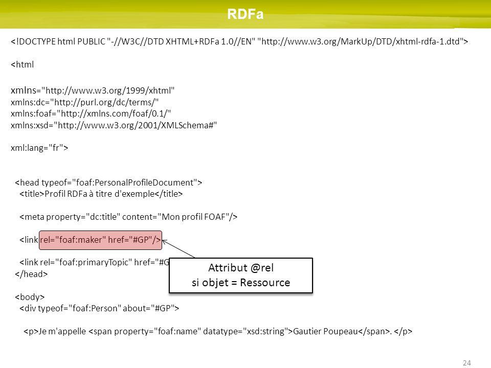 24 <html xmlns = http://www.w3.org/1999/xhtml xmlns:dc= http://purl.org/dc/terms/ xmlns:foaf= http://xmlns.com/foaf/0.1/ xmlns:xsd= http://www.w3.org/2001/XMLSchema# xml:lang= fr > Profil RDFa à titre d exemple Je m appelle Gautier Poupeau.