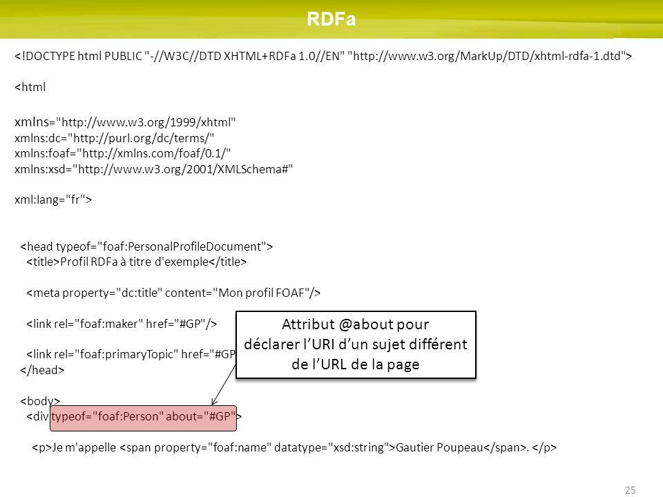25 <html xmlns = http://www.w3.org/1999/xhtml xmlns:dc= http://purl.org/dc/terms/ xmlns:foaf= http://xmlns.com/foaf/0.1/ xmlns:xsd= http://www.w3.org/2001/XMLSchema# xml:lang= fr > Profil RDFa à titre d exemple Je m appelle Gautier Poupeau.