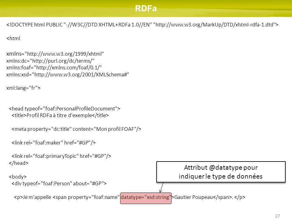 27 <html xmlns = http://www.w3.org/1999/xhtml xmlns:dc= http://purl.org/dc/terms/ xmlns:foaf= http://xmlns.com/foaf/0.1/ xmlns:xsd= http://www.w3.org/2001/XMLSchema# xml:lang= fr > Profil RDFa à titre d exemple Je m appelle Gautier Poupeau.