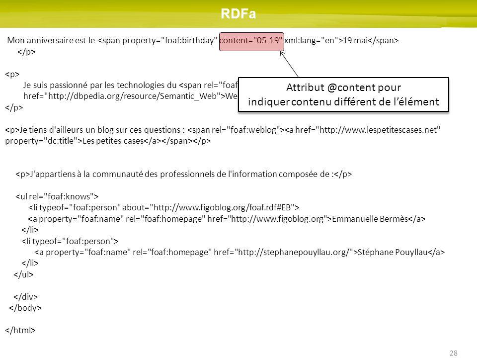 28 RDFa Mon anniversaire est le 19 mai Je suis passionné par les technologies du Web sémantique. Je tiens d'ailleurs un blog sur ces questions : Les p