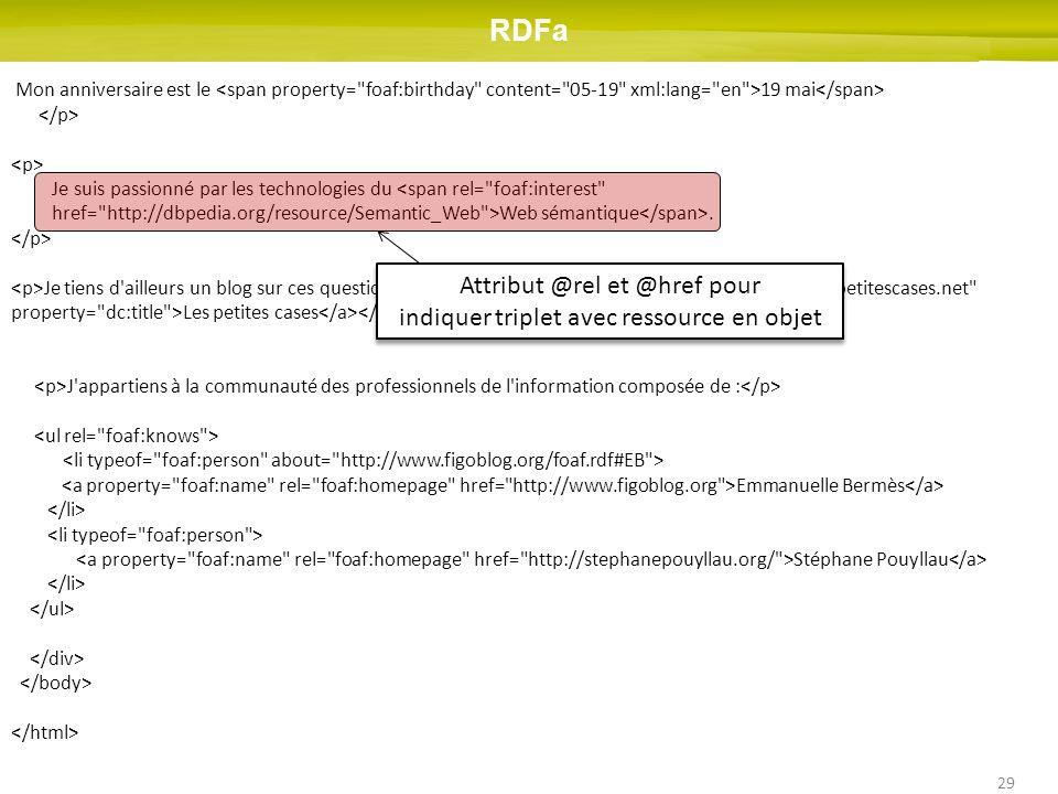 29 RDFa Mon anniversaire est le 19 mai Je suis passionné par les technologies du Web sémantique. Je tiens d'ailleurs un blog sur ces questions : Les p