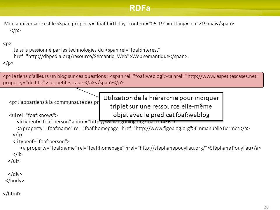 30 RDFa Mon anniversaire est le 19 mai Je suis passionné par les technologies du Web sémantique. Je tiens d'ailleurs un blog sur ces questions : Les p