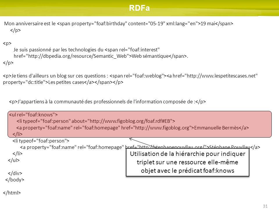31 RDFa Mon anniversaire est le 19 mai Je suis passionné par les technologies du Web sémantique. Je tiens d'ailleurs un blog sur ces questions : Les p