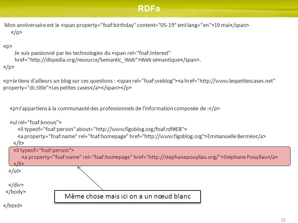 32 RDFa Mon anniversaire est le 19 mai Je suis passionné par les technologies du Web sémantique. Je tiens d'ailleurs un blog sur ces questions : Les p