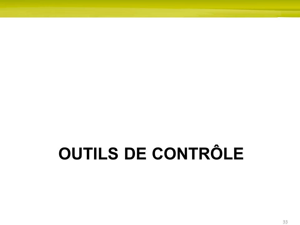 33 OUTILS DE CONTRÔLE