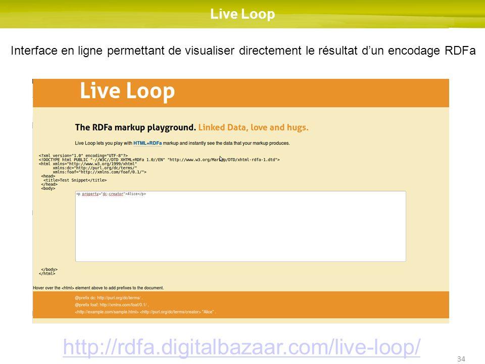 34 Live Loop http://rdfa.digitalbazaar.com/live-loop/ Interface en ligne permettant de visualiser directement le résultat dun encodage RDFa