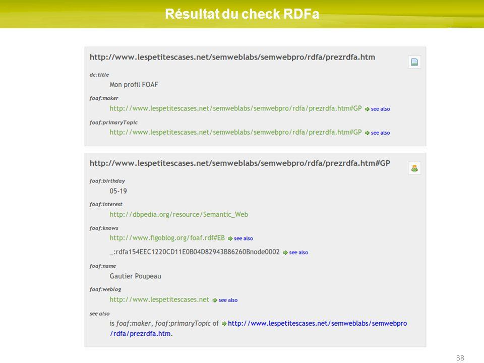 38 Résultat du check RDFa