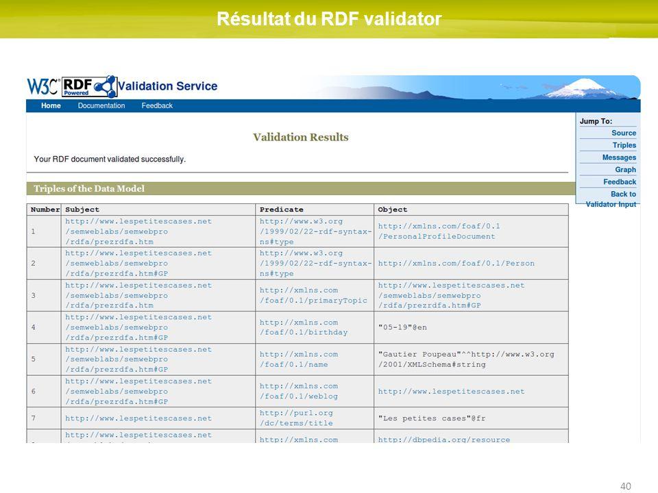40 Résultat du RDF validator