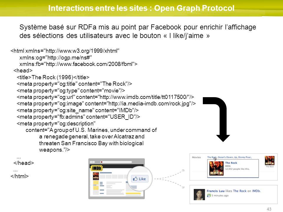 43 Interactions entre les sites : Open Graph Protocol Système basé sur RDFa mis au point par Facebook pour enrichir laffichage des sélections des util