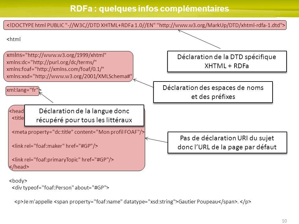 10 <html xmlns = http://www.w3.org/1999/xhtml xmlns:dc= http://purl.org/dc/terms/ xmlns:foaf= http://xmlns.com/foaf/0.1/ xmlns:xsd= http://www.w3.org/2001/XMLSchema# xml:lang= fr > Profil RDFa à titre d exemple Je m appelle Gautier Poupeau.