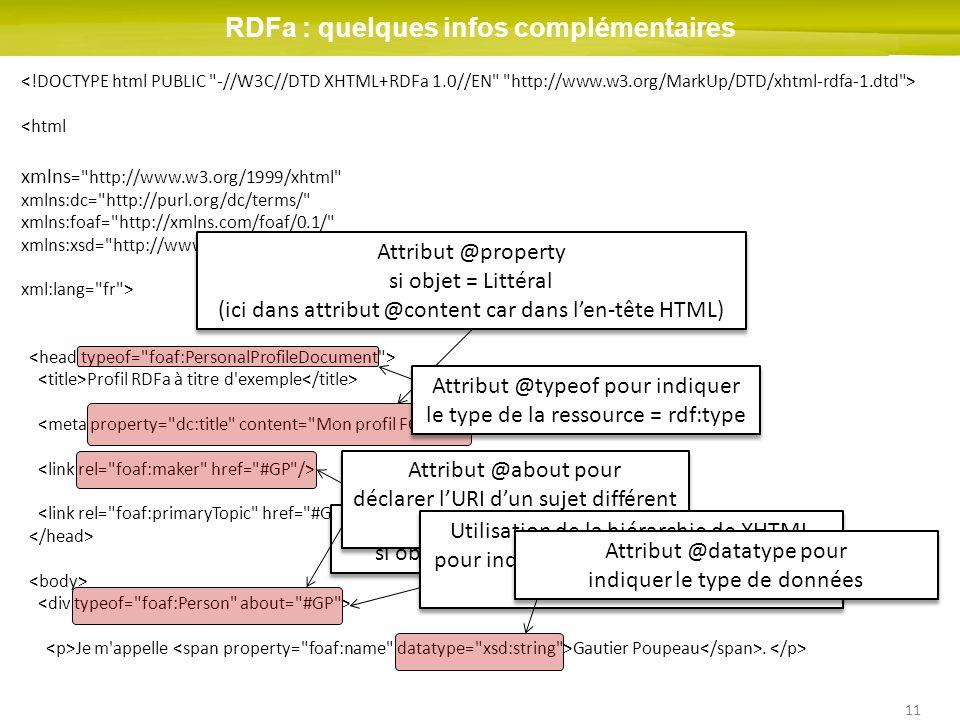 11 <html xmlns = http://www.w3.org/1999/xhtml xmlns:dc= http://purl.org/dc/terms/ xmlns:foaf= http://xmlns.com/foaf/0.1/ xmlns:xsd= http://www.w3.org/2001/XMLSchema# xml:lang= fr > Profil RDFa à titre d exemple Je m appelle Gautier Poupeau.
