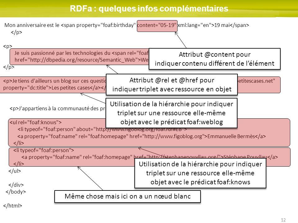 12 RDFa : quelques infos complémentaires Mon anniversaire est le 19 mai Je suis passionné par les technologies du Web sémantique.