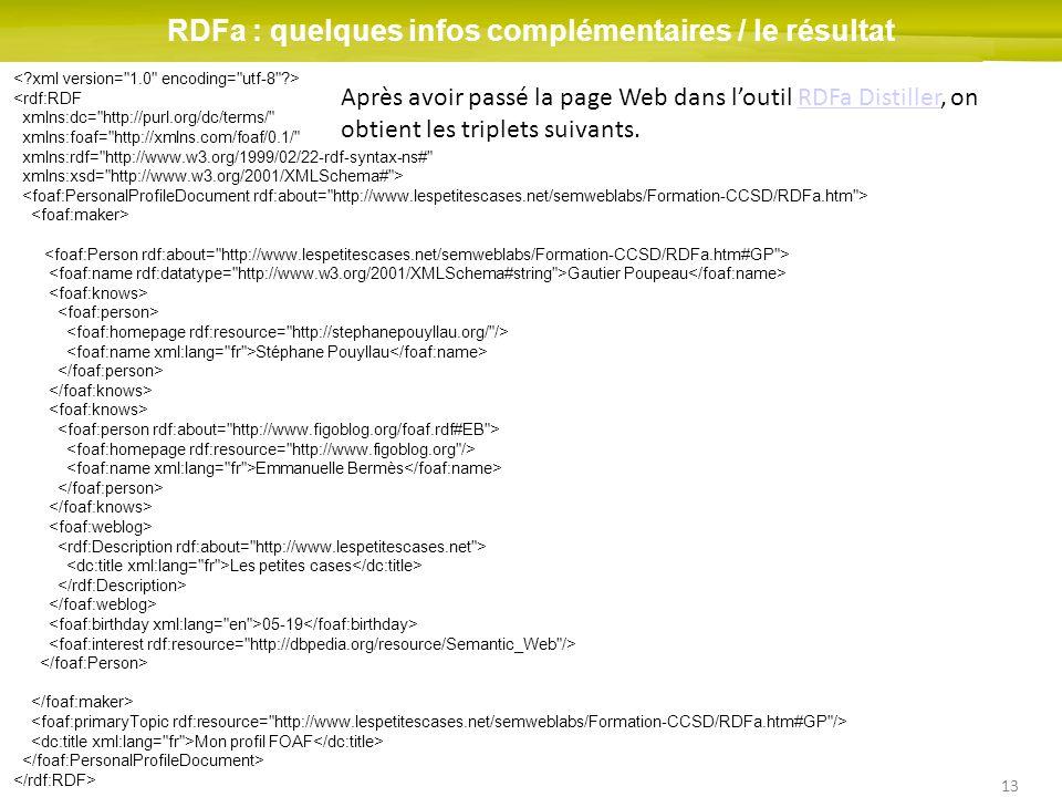 13 RDFa : quelques infos complémentaires / le résultat Après avoir passé la page Web dans loutil RDFa Distiller, on obtient les triplets suivants.RDFa Distiller <rdf:RDF xmlns:dc= http://purl.org/dc/terms/ xmlns:foaf= http://xmlns.com/foaf/0.1/ xmlns:rdf= http://www.w3.org/1999/02/22-rdf-syntax-ns# xmlns:xsd= http://www.w3.org/2001/XMLSchema# > Gautier Poupeau Stéphane Pouyllau Emmanuelle Bermès Les petites cases 05-19 Mon profil FOAF