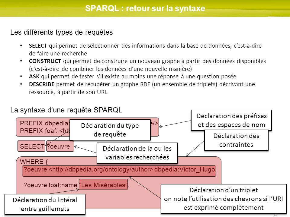 17 SPARQL : retour sur la syntaxe Les différents types de requêtes SELECT qui permet de sélectionner des informations dans la base de données, cest-à-dire de faire une recherche CONSTRUCT qui permet de construire un nouveau graphe à partir des données disponibles (c est-à-dire de combiner les données dune nouvelle manière) ASK qui permet de tester sil existe au moins une réponse à une question posée DESCRIBE permet de récupérer un graphe RDF (un ensemble de triplets) décrivant une ressource, à partir de son URI.