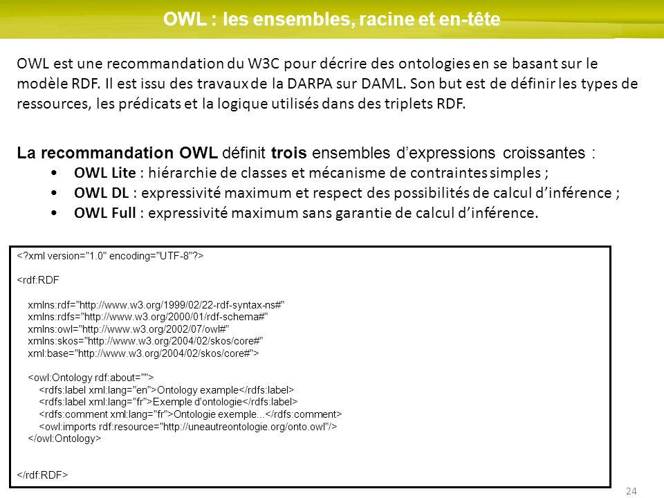 24 La recommandation OWL définit trois ensembles dexpressions croissantes : OWL Lite : hiérarchie de classes et mécanisme de contraintes simples ; OWL DL : expressivité maximum et respect des possibilités de calcul dinférence ; OWL Full : expressivité maximum sans garantie de calcul dinférence.